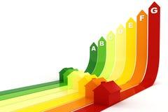 3d, concetto di rendimento energetico Immagine Stock Libera da Diritti