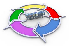 3d credit cycle flowchart Royalty Free Stock Images