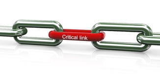 3d critical link Royalty Free Stock Images