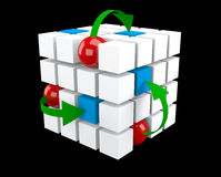 3d Cube whith arrows and spheres Stock Photography