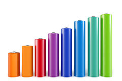 3d cylindrical graph bars Stock Images