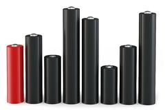 3d cylindrical graph bars black and red. Isolated on white background Royalty Free Stock Photos