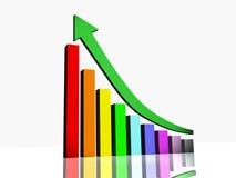 3d de groeigrafiek van Colorfull Stock Afbeeldingen