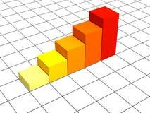 3d diagram, dat positieve resultaten toont Royalty-vrije Stock Foto's