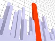 3d diagram, dat positieve resultaten toont Stock Fotografie
