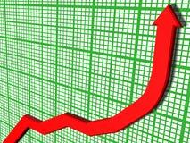 3D Diagramm - steigende Kosten Stockfotos