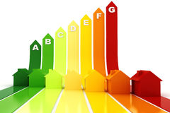 3d, Energy efficiency concept. On white background Royalty Free Stock Photo