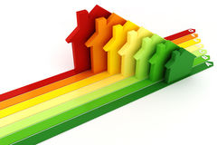 3d, Energy efficiency concept. On white background Royalty Free Stock Photos