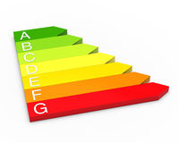 3d energy performance Royalty Free Stock Photography