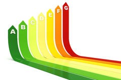 3d energy rating graph Stock Image