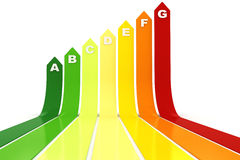 3d energy rating graph Stock Photos