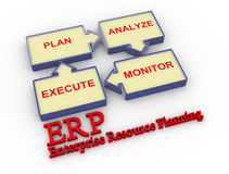 3d erp enterprise resource planning Stock Photo