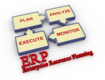 3d erp enterprise resource planning. 3d render of process cycle of erp enterprise resource planning Stock Photo