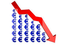 3d euro chart. Chart made out of euro and an arrow pointing downwards. The image is isolated on white background, the colors used are shiny red and dark blue Royalty Free Stock Image