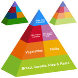 3D Food Pyramid Royalty Free Stock Photo
