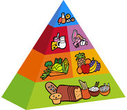 3D Food Pyramid Stock Photos