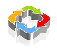 3D Four arrow rotation icon. Shiny 3D four arrow icon on white background Royalty Free Stock Photo