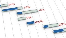3d gantt chart percentage progress. 3d render of closeup of gantt progress chart progress in percentage Stock Photography