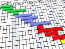 3d gantt chart progress. 3d render of closeup of gantt progress chart of project Stock Image