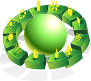 3D globe Eco friendly Royalty Free Stock Image