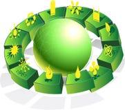 3D globo Eco amigável Imagem de Stock Royalty Free