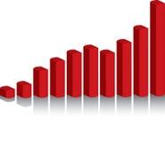 3d grafiek die stijging van winsten toont Royalty-vrije Stock Afbeelding
