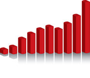 3d graph showing rise in profits Royalty Free Stock Image