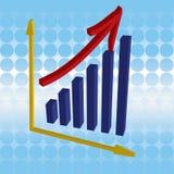 3D graph - success