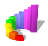 3D Growth bar graph on white. Background Stock Image