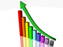 3d growth chart with reflection Royalty Free Stock Photography