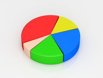 3d illustration of colorful pie chart Stock Photo