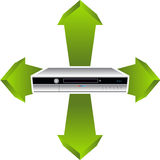 3D Image of DVR with Arrows. 3D image of DVD player with green arrows Stock Photos