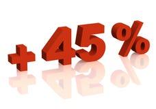3d inscrição vermelha - sinal de adição de quarenta e cinco por cento Imagens de Stock