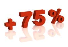 3d inscrição vermelha - sinal de adição de setenta cinco por cento Imagens de Stock