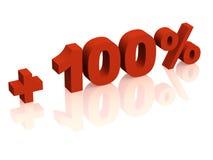 3d inscrição vermelha - sinal de adição de cem por cento Imagem de Stock Royalty Free