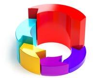 3d kleurendiagram dat op witte achtergrond wordt geïsoleerde Stock Afbeeldingen