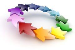 3d kleurrijke abstracte cirkelpijlen Royalty-vrije Stock Afbeeldingen