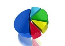 3D Kreisdiagramm Stockfotografie