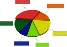3d Kreisdiagramm Stockfotos