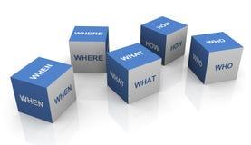 3d kubussen van vragenwoorden Stock Foto