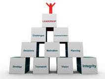 3d leader and leadership pyramid Stock Images