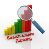 3d magnifier and site ranking. 3d render of magnifying glass hover over search engine ranking progress bars chart Royalty Free Stock Photography