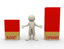 3d man budget expenses comparison Royalty Free Stock Photography