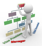 3d man and organizational chart Royalty Free Stock Image