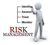 3d man writing risk management Royalty Free Stock Images