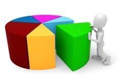 3d Mann - Druck eines Diagramms Lizenzfreies Stockfoto