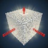 3d maze - success failure concept. 3d maze - success failure 3d concept Royalty Free Stock Images