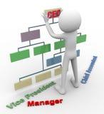 3d mens en organisatorische grafiek Royalty-vrije Stock Afbeelding