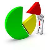 3d mens met bedrijfsgrafiek Stock Afbeelding
