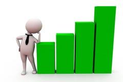 3d mens met groen grafiekconcept Royalty-vrije Stock Afbeelding